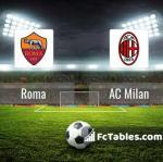 Preview image Roma - AC Milan