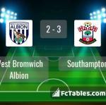 Match image with score West Bromwich Albion - Southampton