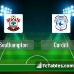 Preview image Southampton - Cardiff