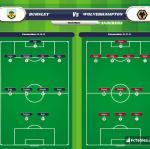Lineup image Burnley - Wolverhampton Wanderers
