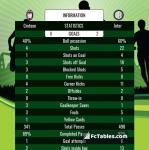 Match image with score Crotone - Inter