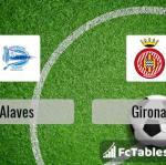 Preview image Alaves - Girona