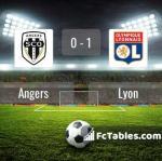Match image with score Angers - Lyon
