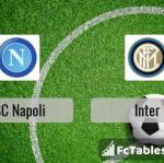 Preview image SSC Napoli - Inter