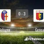Match image with score Bologna - Genoa
