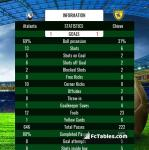 Match image with score Atalanta - Chievo