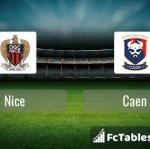 Preview image Nice - Caen