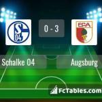 Match image with score Schalke 04 - Augsburg