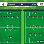 Lineup image Borussia Moenchengladbach - Bayer Leverkusen