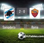 Match image with score Sampdoria - Roma