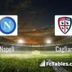 Preview image Napoli - Cagliari