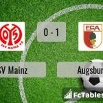 Match image with score FSV Mainz - Augsburg
