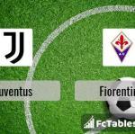 Preview image Juventus - Fiorentina
