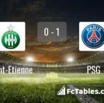 Match image with score Saint-Etienne - PSG