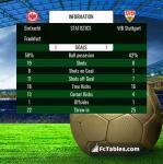 Match image with score Eintracht Frankfurt - VfB Stuttgart