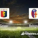 Preview image Genoa - Bologna