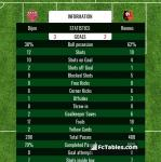 Match image with score Dijon - Rennes
