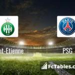 Preview image Saint-Etienne - PSG
