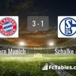 Match image with score Bayern Munich - Schalke 04