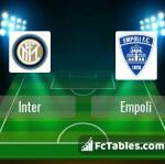 Preview image Inter - Empoli