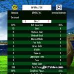 Match image with score Borussia Dortmund - Arminia Bielefeld