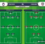 Lineup image Crotone - Cagliari