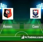 Preview image Rennes - Caen