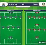 Lineup image Newcastle United - Leeds