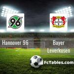 Preview image Hannover 96 - Bayer Leverkusen