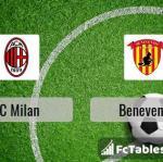 Preview image AC Milan - Benevento