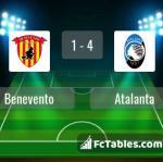 Match image with score Benevento - Atalanta