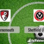 Preview image Bournemouth - Sheffield United