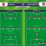 Lineup image Arsenal - Bournemouth