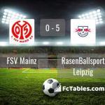 Match image with score FSV Mainz - RasenBallsport Leipzig