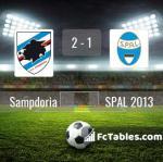 Match image with score Sampdoria - SPAL 2013