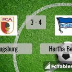 Match image with score Augsburg - Hertha Berlin