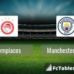 Preview image Olympiacos - Manchester City