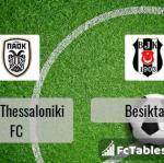 Preview image PAOK Thessaloniki FC - Besiktas