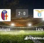 Match image with score Bologna - Lazio