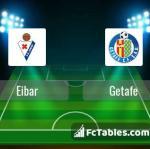 Preview image Eibar - Getafe