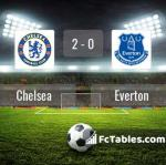 Match image with score Chelsea - Everton