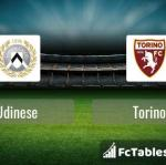 Preview image Udinese - Torino