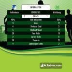 Match image with score Hoffenheim - Wolfsburg