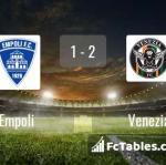Match image with score Empoli - Venezia