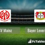 Preview image FSV Mainz - Bayer Leverkusen