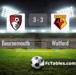 Match image with score Bournemouth - Watford