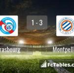Match image with score Strasbourg - Montpellier