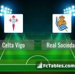 Preview image Celta Vigo - Real Sociedad