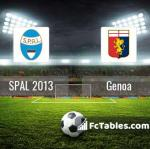 Preview image SPAL 2013 - Genoa