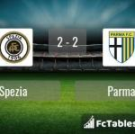 Match image with score Spezia - Parma